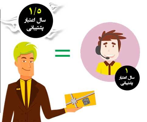 خرید اعتبارپشتیبانی 1ساله نرم افزار حسابداری به همراه بلیت قرعه کشی