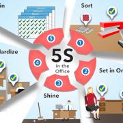 دوره 5S