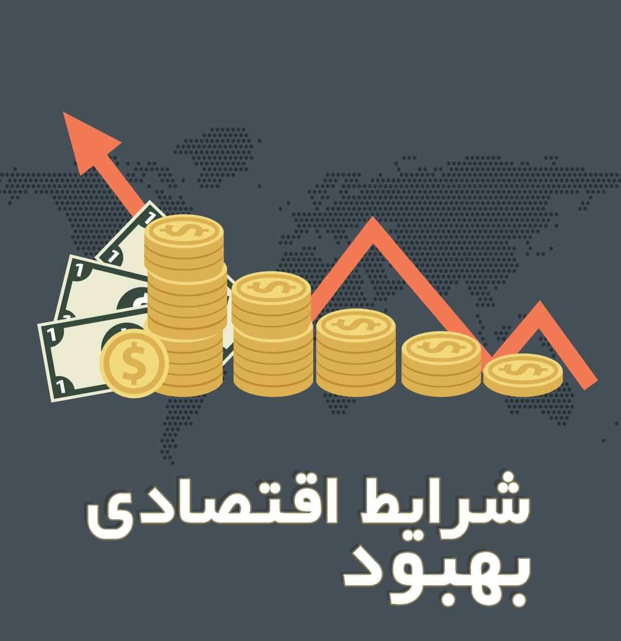 آیا برنامه ای برای بهبود شرایط اقتصادی خود دارید؟