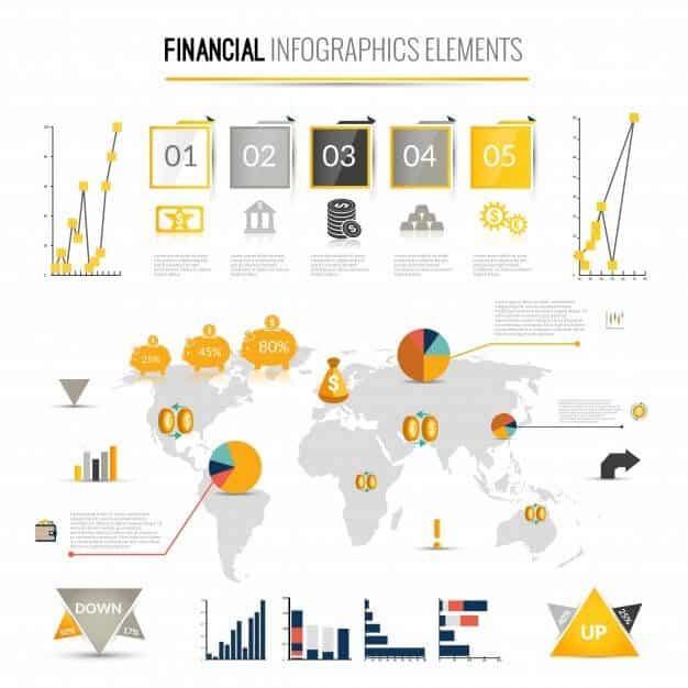 راهکارهای جذابتر گزارشهای مالی