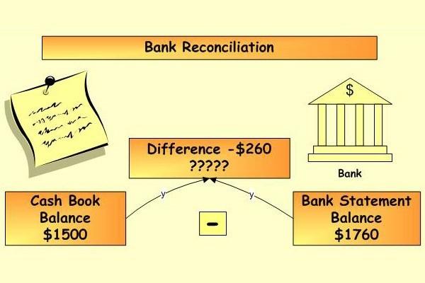 صورت مغایرت بانکی 1