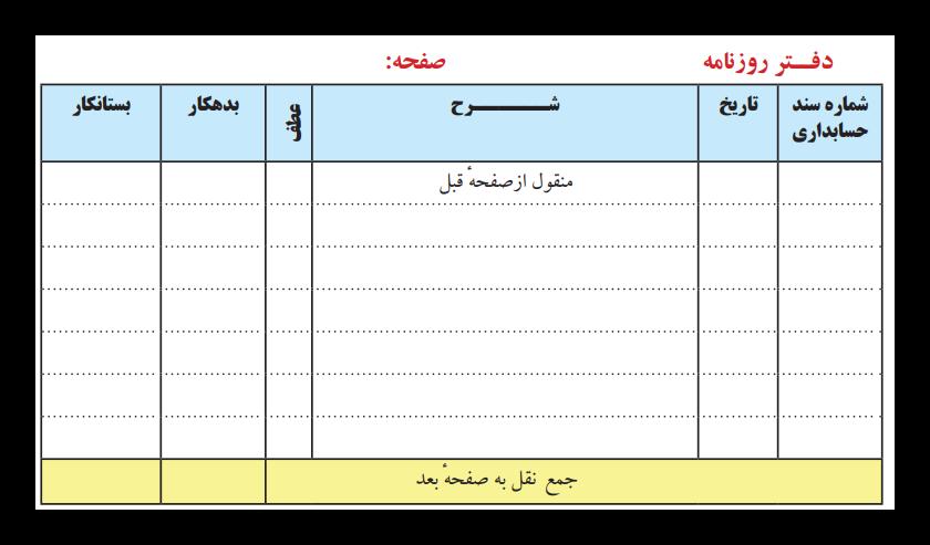 انواع ذفاتر حسابداری 2