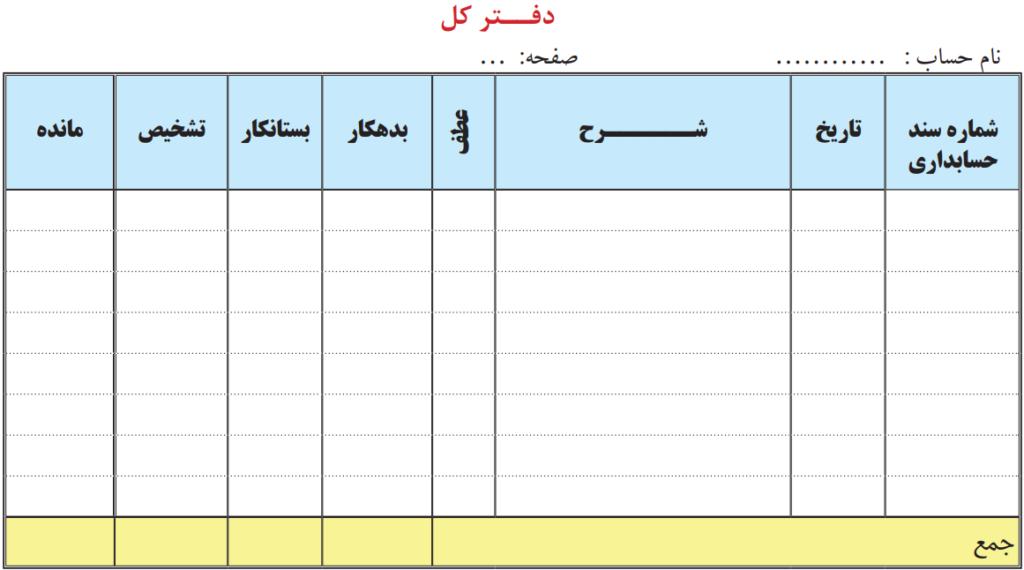 انواع ذفاتر حسابداری 3