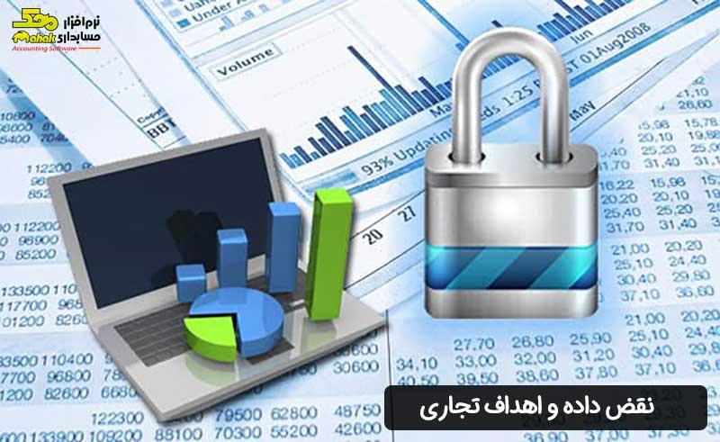 نقض داده و اهداف تجاری