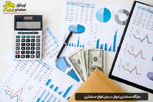 جایگاه حسابداری اموال در میان انواع حسابداری-آموزش حسابداری اموال