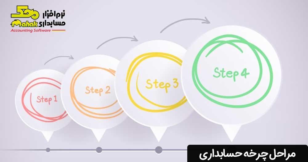 مراحل چرخه حسابداری
