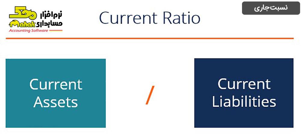 نسبت جاری (Current Ratio) یا نسبت آنی (Acid Test Ratio)