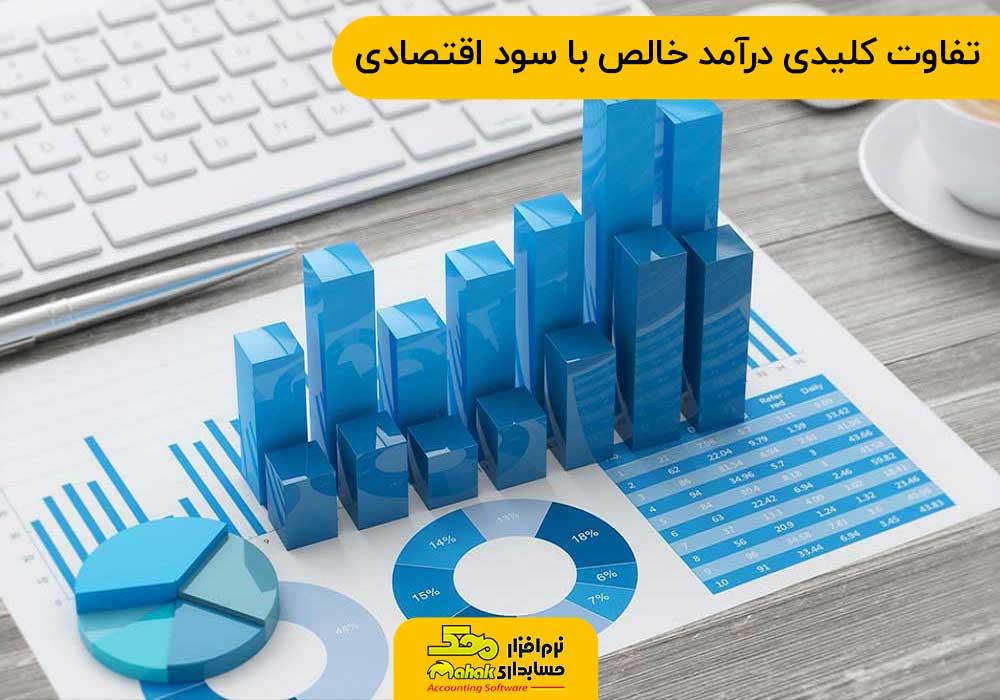 تفاوت کلیدی درآمد خالص یا سود حسابداری و سود اقتصادی