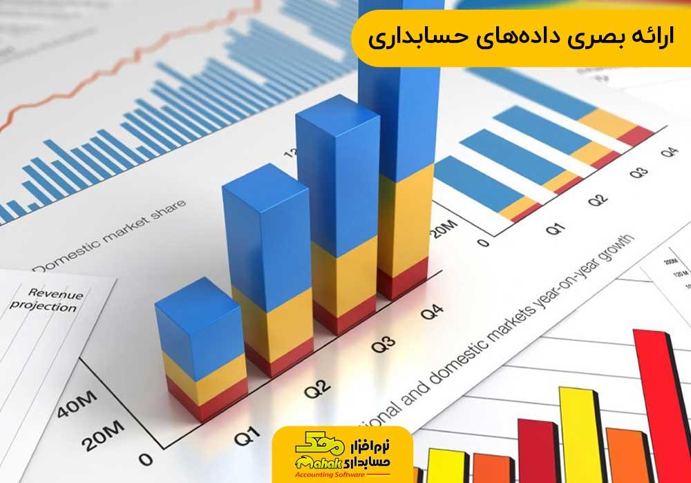 ارائه تصویری دادههای حسابداری | هوش تجاری در حسابداری