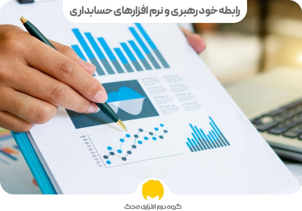 رابطه خود رهبری و نرم افزارهای حسابداری