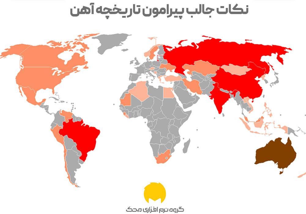 برترین کشورهای تولیدکننده آهن